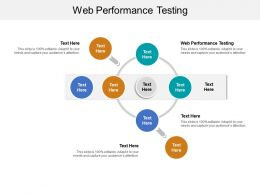 Web Performance Testing Ppt Powerpoint Presentation Gallery Graphic Tips Cpb