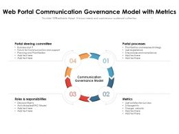 Web Portal Communication Governance Model With Metrics