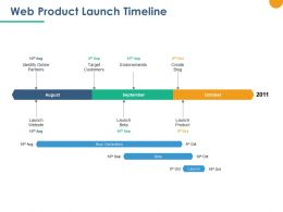 Web Product Launch Timeline Ppt Powerpoint Presentation Outline Microsoft