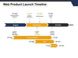 Web Product Launch Timeline Process Ppt Powerpoint Presentation Show