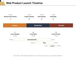 Web Product Launch Timeline Target Customers Ppt Powerpoint Presentation Infographics Good
