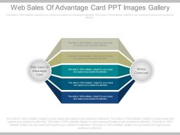 Web Sales Of Advantage Card Ppt Images Gallery