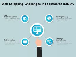 Web Scrapping Challenges In Ecommerce Industry