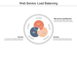 Web Service Load Balancing Ppt Powerpoint Presentation Ideas Show Cpb