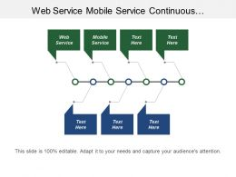 Web Service Mobile Service Continuous Improvement Customer Focus