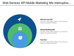 Web Services Api Mobile Marketing Mix Interruptive Marketing Cpb