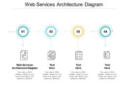 Web Services Architecture Diagram Ppt Powerpoint Presentation Model Shapes Cpb