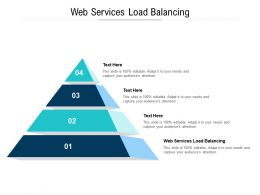 Web Services Load Balancing Ppt Powerpoint Professional Deck Cpb