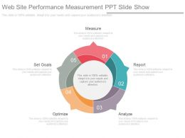 Web Site Performance Measurement Ppt Slide Show
