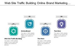 web site traffic building online brand marketing real estate cpb