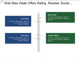 Web Sites Deals Offers Rating Reviews Social Media