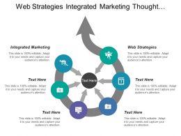 web_strategies_integrated_marketing_thought_leadership_international_marketing_plan_Slide01
