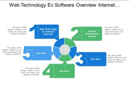 Web Technology Ec Software Overview Internet Infrastructure Service