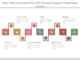 Web Traffic Increment With Cro Process Diagram Presentation Layouts
