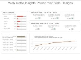 Web Traffic Insights Powerpoint Slide Designs