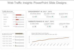 Web Traffic Insights Powerpoint Slide Designs