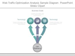 Web Traffic Optimization Analysis Sample Diagram Powerpoint Slides Clipart