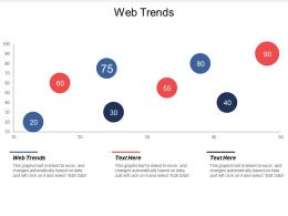 Web Trends Ppt Powerpoint Presentation Infographics Graphics Design Cpb