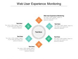 Web User Experience Monitoring Ppt Powerpoint Presentation Show Brochure Cpb