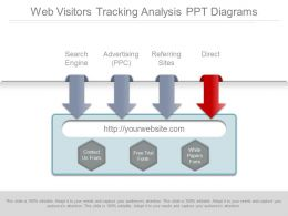Web Visitors Tracking Analysis Ppt Diagrams