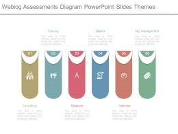 Weblog Assessments Diagram Powerpoint Slides Themes