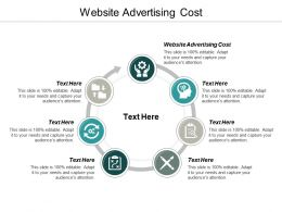 Website Advertising Cost Ppt Powerpoint Presentation Infographic Template Format Cpb
