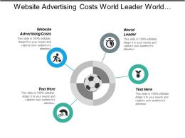 Website Advertising Costs World Leader World Markets Organizational Chart Cpb
