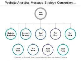 Website Analytics Message Strategy Conversion Analytics Contact Management
