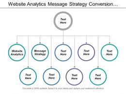 Website Analytics Message Strategy Conversion Analytics Contact Management