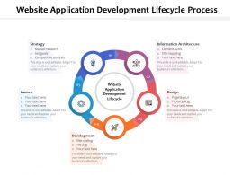 Website Application Development Lifecycle Process