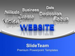 Website At Forefront Business Concept Powerpoint Templates Ppt Backgrounds For Slides 0113