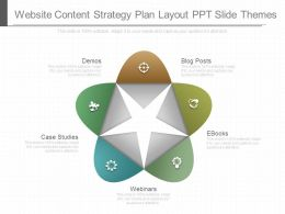 Website Content Strategy Plan Layout Ppt Slide Themes