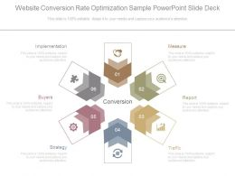 Website Conversion Rate Optimization Sample Powerpoint Slide Deck