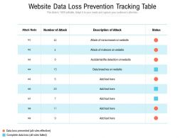 Website Data Loss Prevention Tracking Table