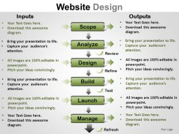 Website Design Powerpoint Presentation Slides
