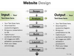 Website Design Powerpoint Presentation Slides