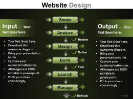 website_design_powerpoint_presentation_slides_db_Slide02