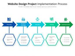 Website Design Project Implementation Process