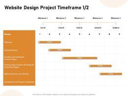 Website Design Project Timeframe Milestone Ppt Powerpoint Presentation Rules
