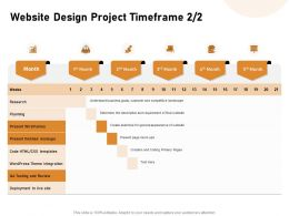Website Design Project Timeframe Month Ppt Powerpoint Presentation Templates