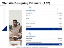 Website Designing Estimate Ppt Powerpoint Presentation Ideas Guide