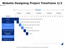 Website Designing Project Timeframe Ppt Powerpoint Presentation Pictures