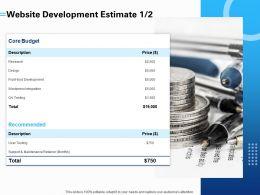 Website Development Estimate Core Budget Ppt Powerpoint Presentation Summary Vector