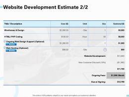 Website Development Estimate Wireframes Ppt Powerpoint Presentation Professional Good
