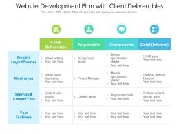 Website Development Plan With Client Deliverables