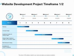 Website Development Project Timeframe Concept Design Ppt Powerpoint Presentation Example File