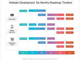 Website Development Six Months Roadmap Timeline