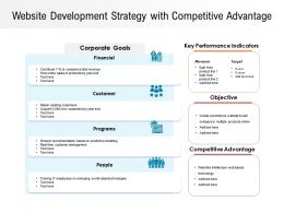 Website Development Strategy With Competitive Advantage