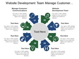 Website Development Team Manage Customer Communications Meet Customer Needs