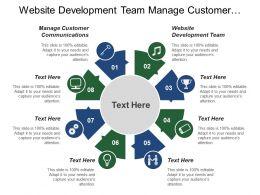Website Development Team Manage Customer Communications Meet Customer Needs